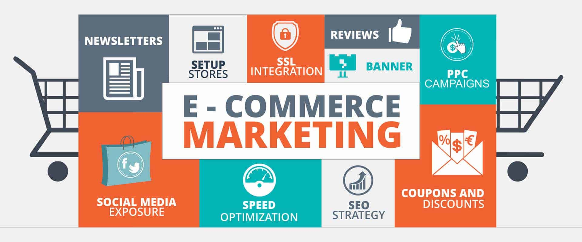 e-commerce-marketing-services